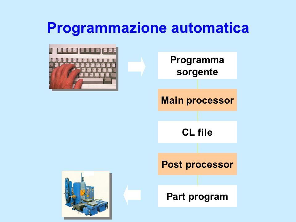 Profilo programmato y x Significato di correttore: centro di lavorazione Fresa