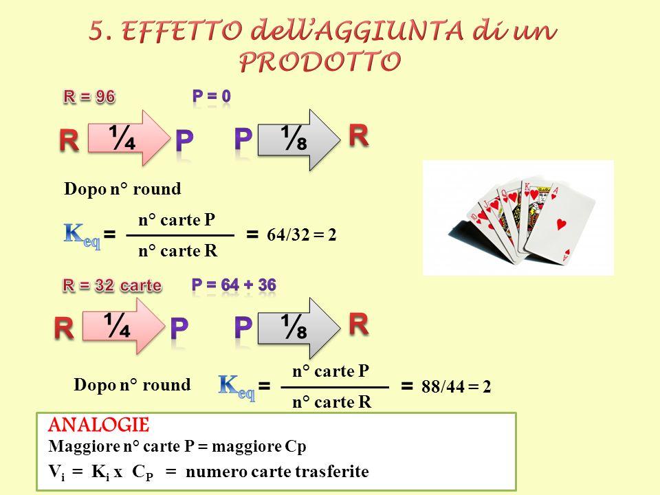 ¼ ¼ Dopo n° round n° carte P n° carte R = 64/32 = 2 = ¼ ¼ Dopo n° round n° carte P n° carte R = 88/44 = 2 = V i = K i x C P = numero carte trasferite