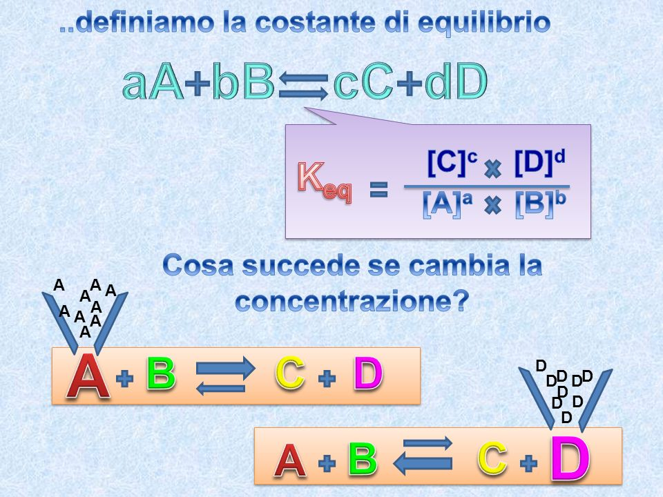 ¼ ¼ Allequilibrio, il numero di carte scambiate vicendevolmente è lo stesso (lequilibrio è dinamico).
