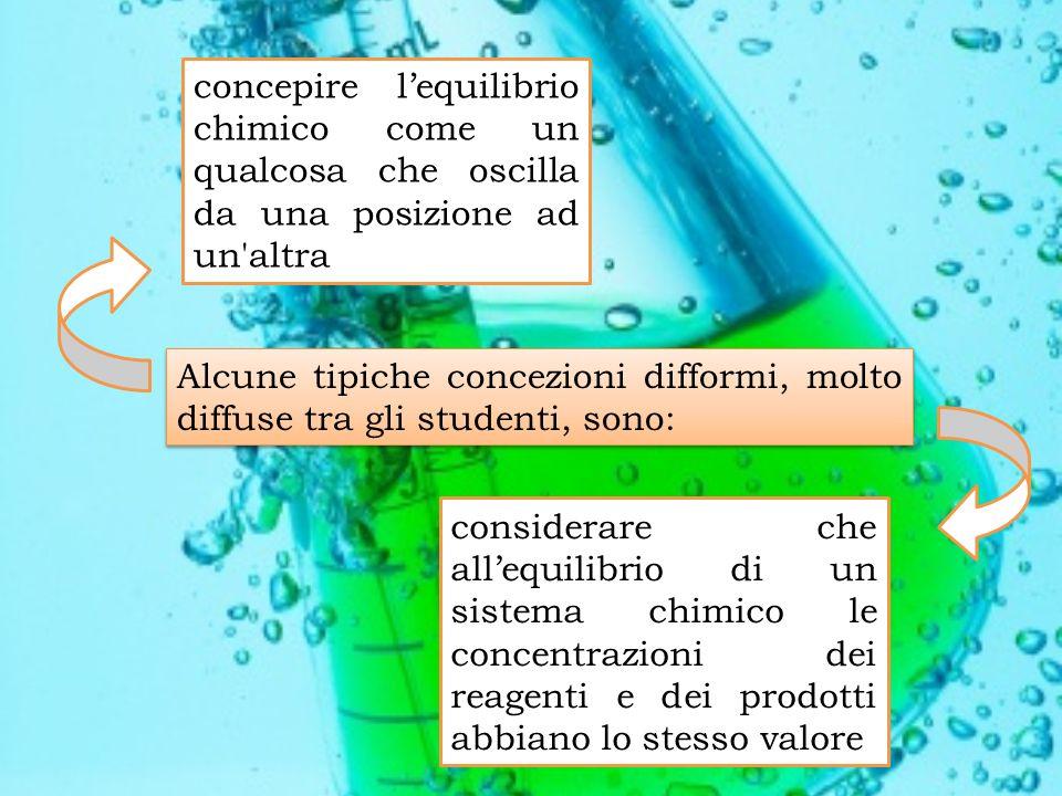 Alcune tipiche concezioni difformi, molto diffuse tra gli studenti, sono: concepire lequilibrio chimico come un qualcosa che oscilla da una posizione