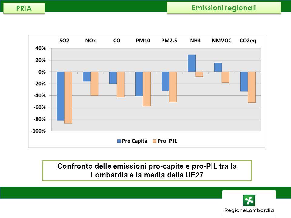 AMBIENTE, ENERGIA E RETI Confronto delle emissioni pro-capite e pro-PIL tra la Lombardia e la media della UE27 Emissioni regionali PRIA PIL