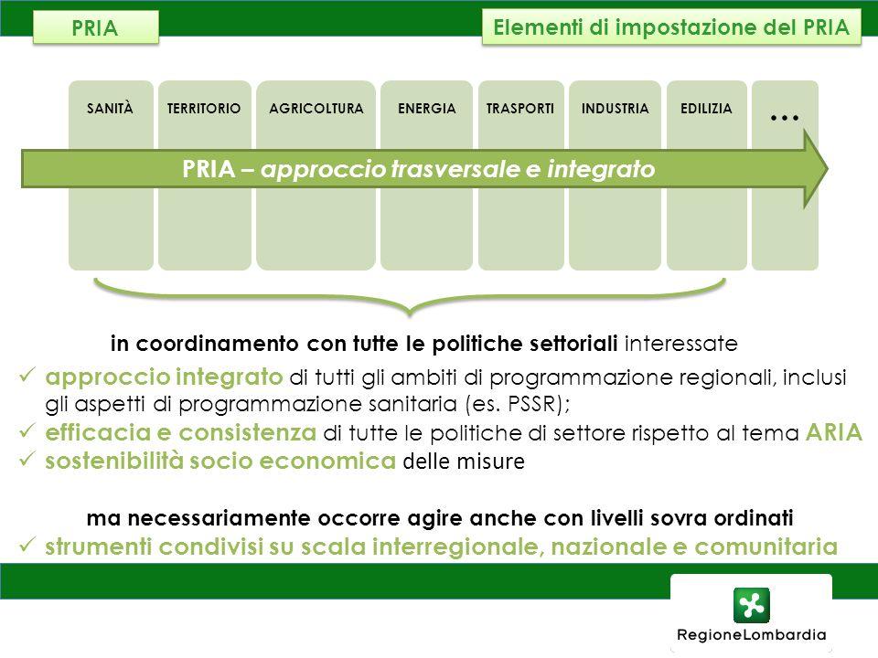 AMBIENTE, ENERGIA E RETI approccio integrato di tutti gli ambiti di programmazione regionali, inclusi gli aspetti di programmazione sanitaria (es. PSS