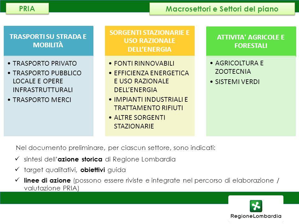 AMBIENTE, ENERGIA E RETI Nel documento preliminare, per ciascun settore, sono indicati: sintesi dell azione storica di Regione Lombardia target qualit
