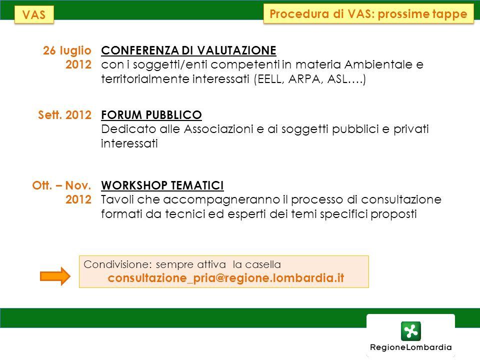 AMBIENTE, ENERGIA E RETI 26 luglio 2012 CONFERENZA DI VALUTAZIONE con i soggetti/enti competenti in materia Ambientale e territorialmente interessati
