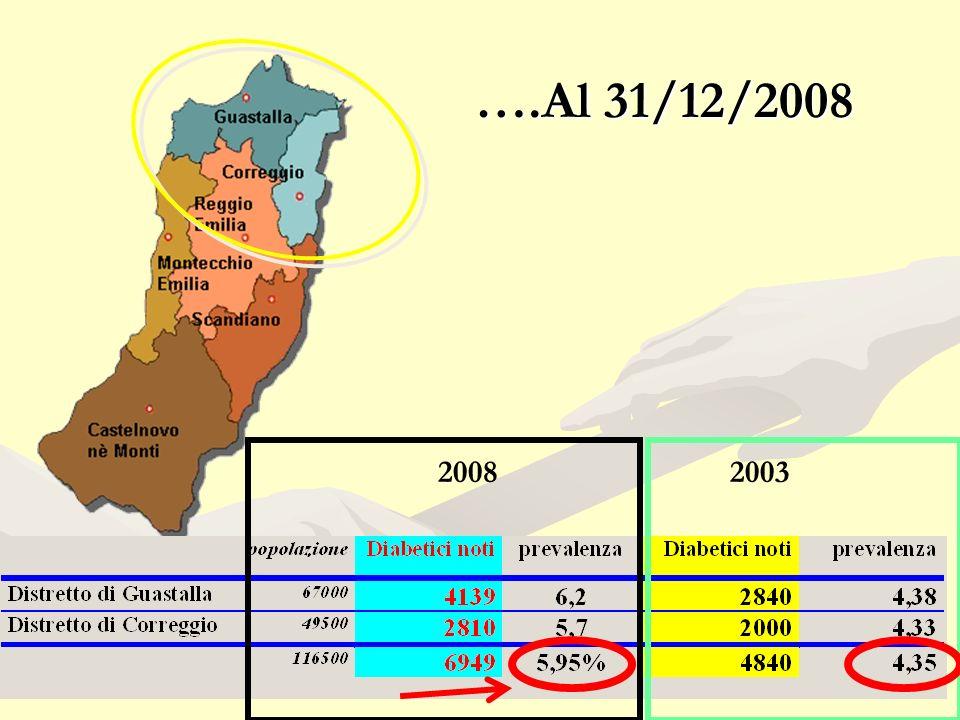 ….Al 31/12/2008 20032008