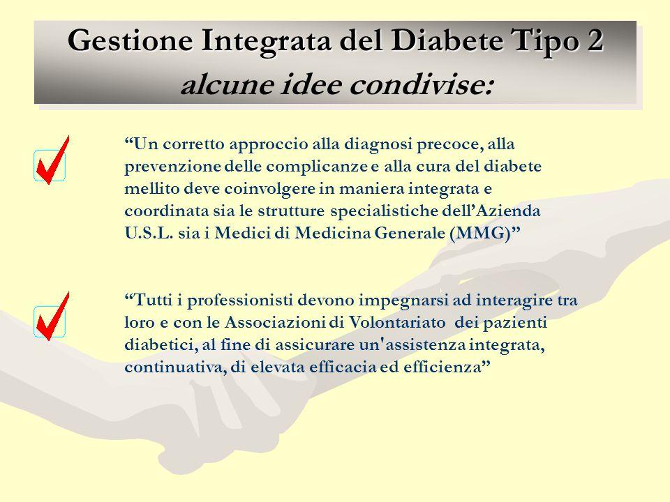 Gestione Integrata del Diabete Tipo 2 Gestione Integrata del Diabete Tipo 2 alcune idee condivise: Un corretto approccio alla diagnosi precoce, alla prevenzione delle complicanze e alla cura del diabete mellito deve coinvolgere in maniera integrata e coordinata sia le strutture specialistiche dellAzienda U.S.L.