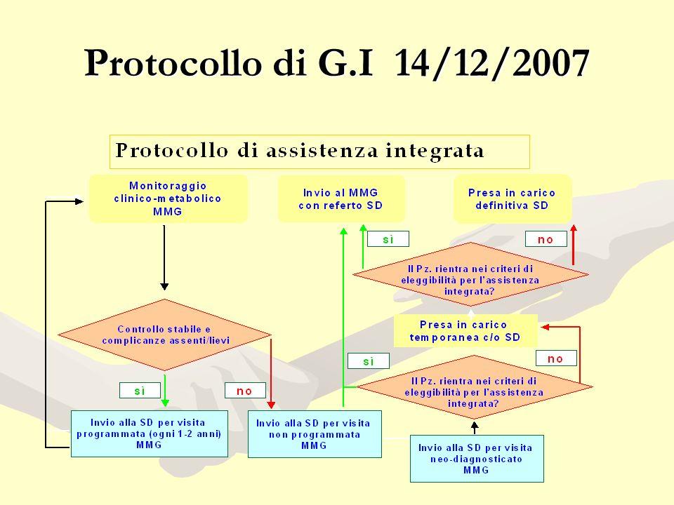 Protocollo di G.I 14/12/2007