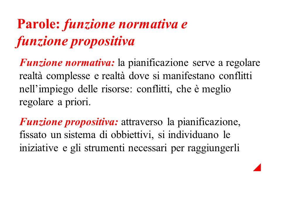 Parole: funzione normativa e funzione propositiva Funzione normativa: la pianificazione serve a regolare realtà complesse e realtà dove si manifestano