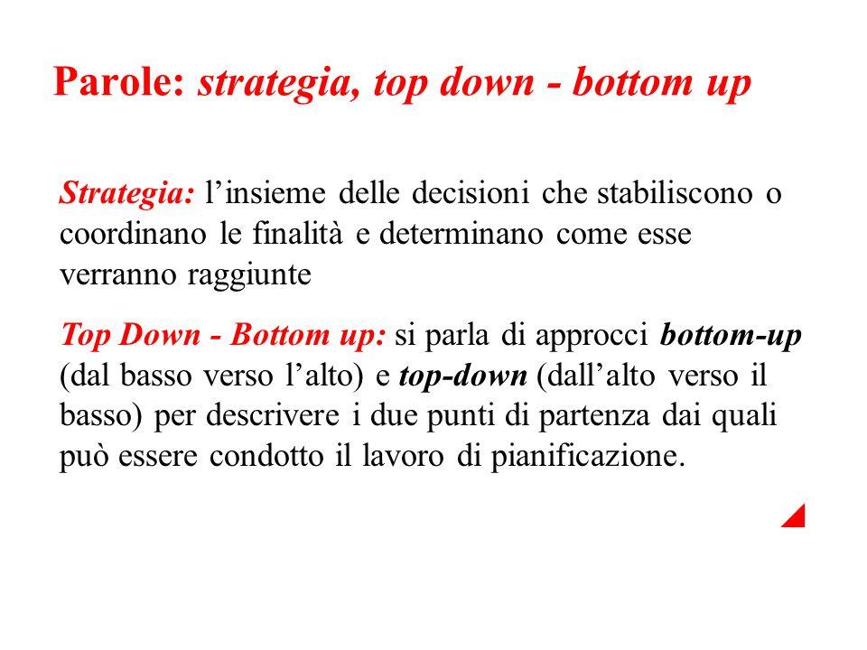 Parole: strategia, top down - bottom up Strategia: linsieme delle decisioni che stabiliscono o coordinano le finalità e determinano come esse verranno