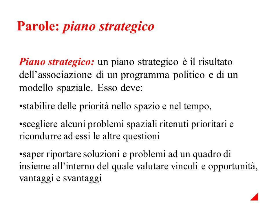 Parole: piano strategico Piano strategico: un piano strategico è il risultato dellassociazione di un programma politico e di un modello spaziale. Esso