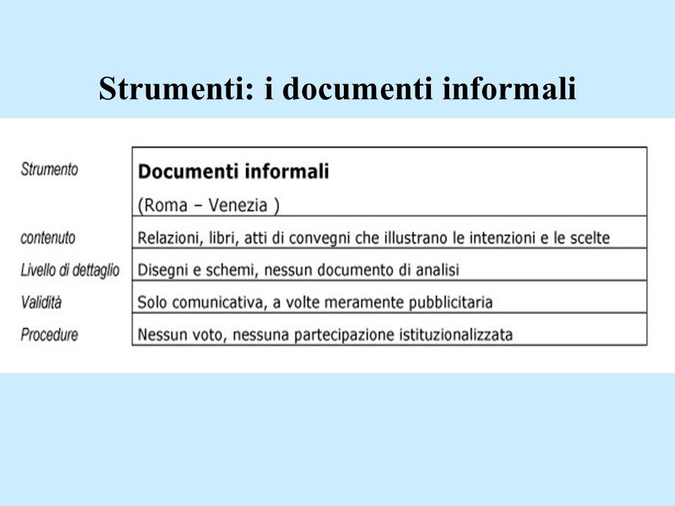 Strumenti: i documenti informali