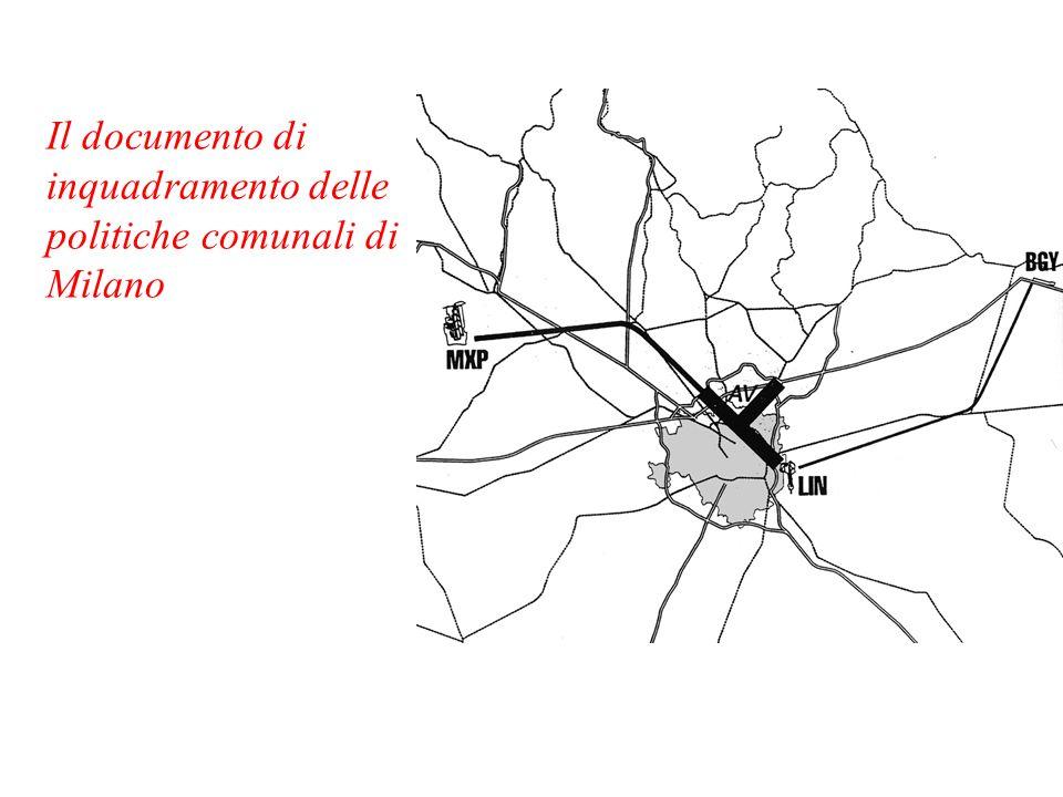 Il documento di inquadramento delle politiche comunali di Milano