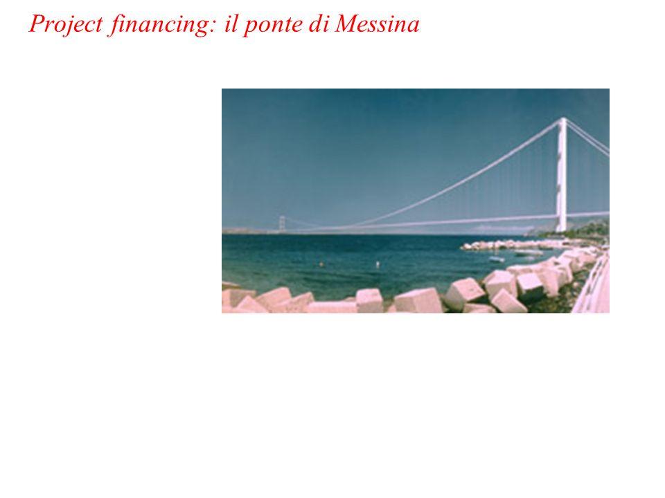 Project financing: il ponte di Messina