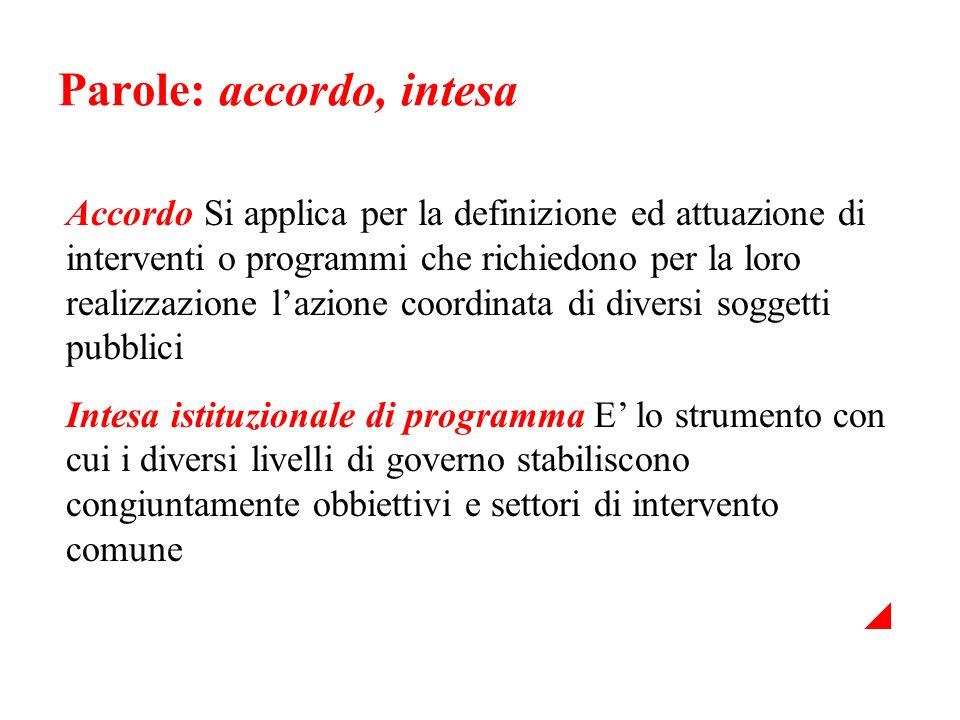 Parole: accordo, intesa Accordo Si applica per la definizione ed attuazione di interventi o programmi che richiedono per la loro realizzazione lazione