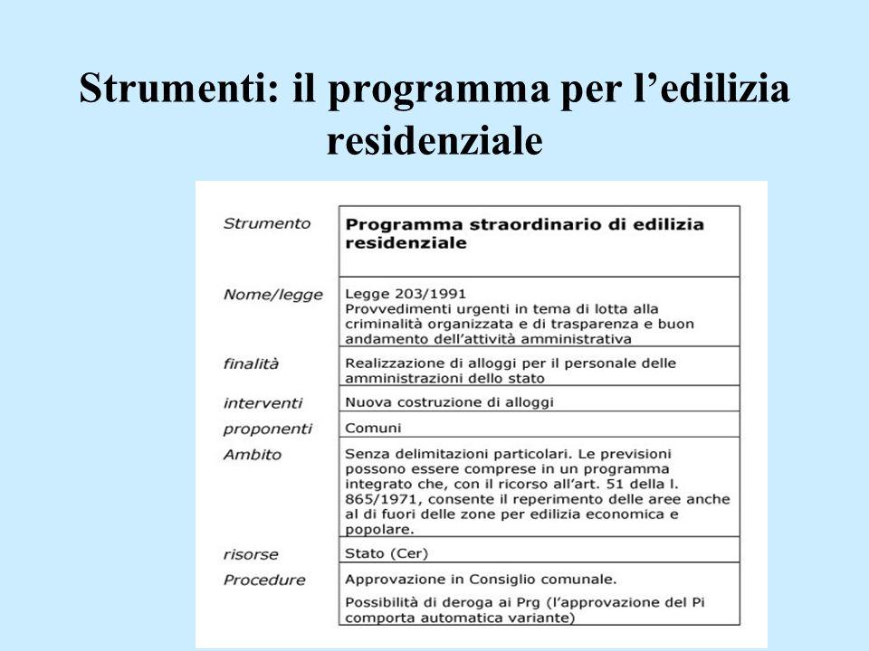Strumenti: il programma per ledilizia residenziale