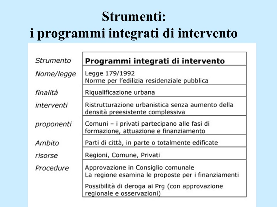 Strumenti: i programmi integrati di intervento