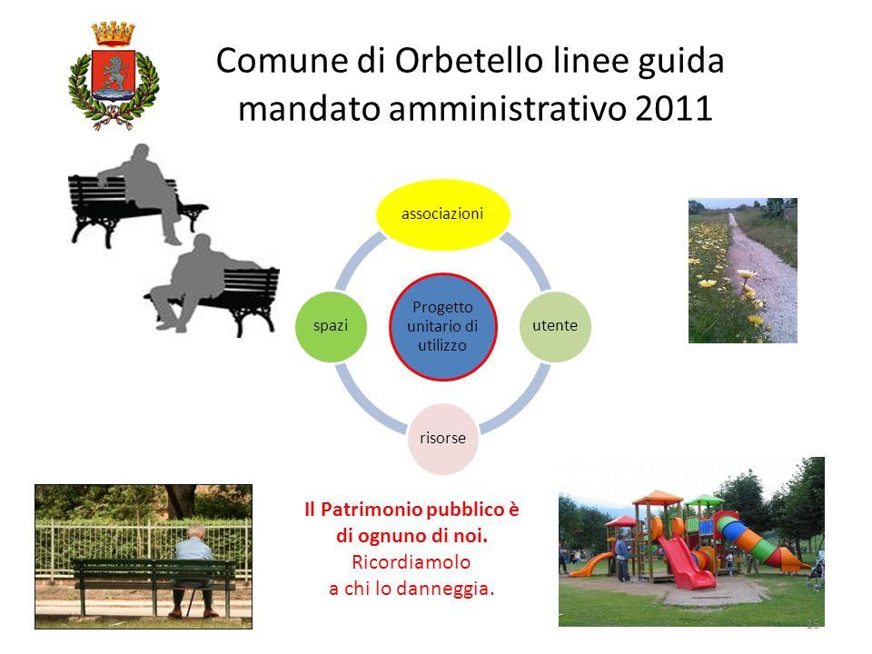 Comune di Orbetello linee guida mandato amministrativo 2011 Progetto unitario di utilizzo associazioniutenterisorsespazi 15 Il Patrimonio pubblico è d