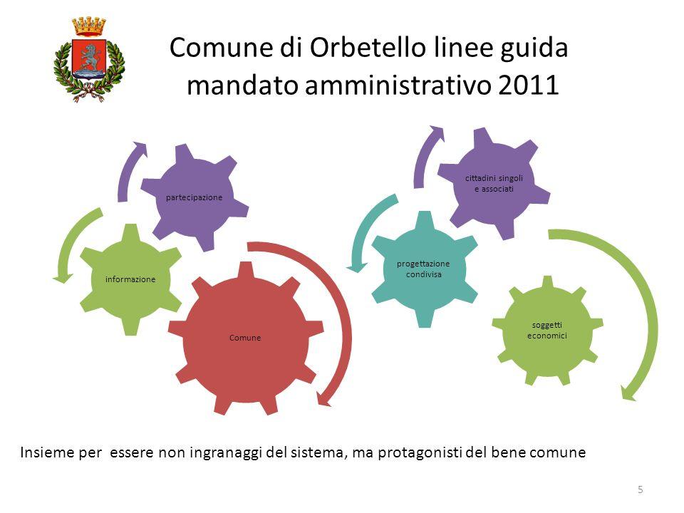Comune informazione partecipazione soggetti economici progettazione condivisa cittadini singoli e associati Insieme per essere non ingranaggi del sist