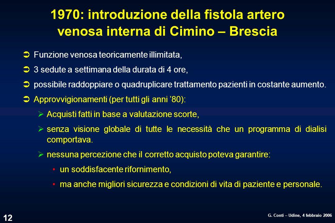 G. Conti – Udine, 4 febbraio 2006 12 1970: introduzione della fistola artero venosa interna di Cimino – Brescia ÜFunzione venosa teoricamente illimita