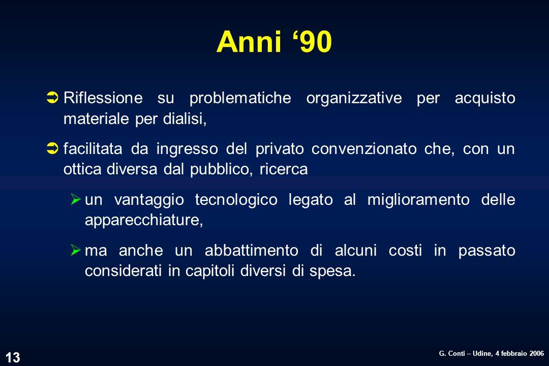 G. Conti – Udine, 4 febbraio 2006 13 Anni 90 ÜRiflessione su problematiche organizzative per acquisto materiale per dialisi, Üfacilitata da ingresso d