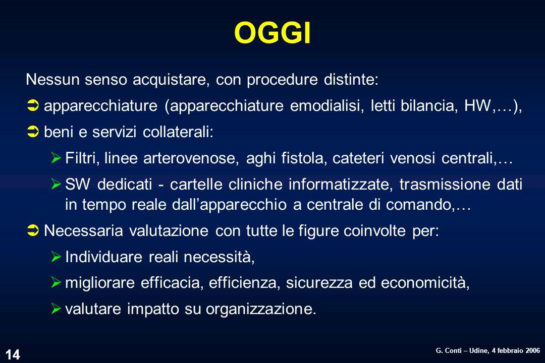G. Conti – Udine, 4 febbraio 2006 14 OGGI Nessun senso acquistare, con procedure distinte: Üapparecchiature (apparecchiature emodialisi, letti bilanci