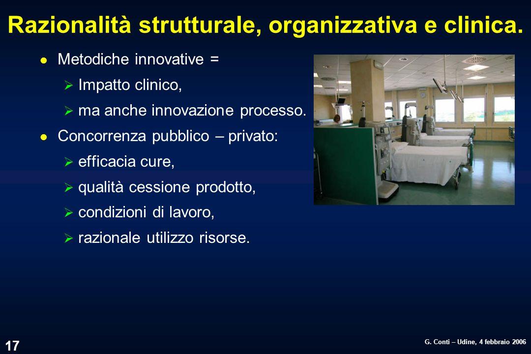G. Conti – Udine, 4 febbraio 2006 17 Razionalità strutturale, organizzativa e clinica. l Metodiche innovative = Impatto clinico, ma anche innovazione