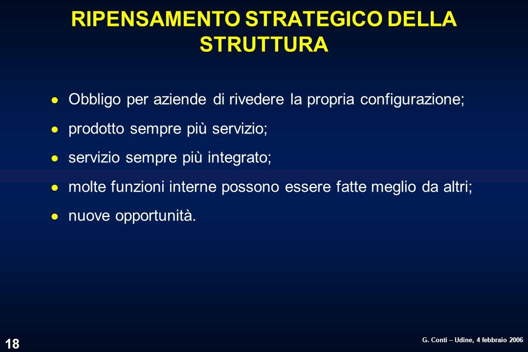 G. Conti – Udine, 4 febbraio 2006 18 RIPENSAMENTO STRATEGICO DELLA STRUTTURA l Obbligo per aziende di rivedere la propria configurazione; l prodotto s