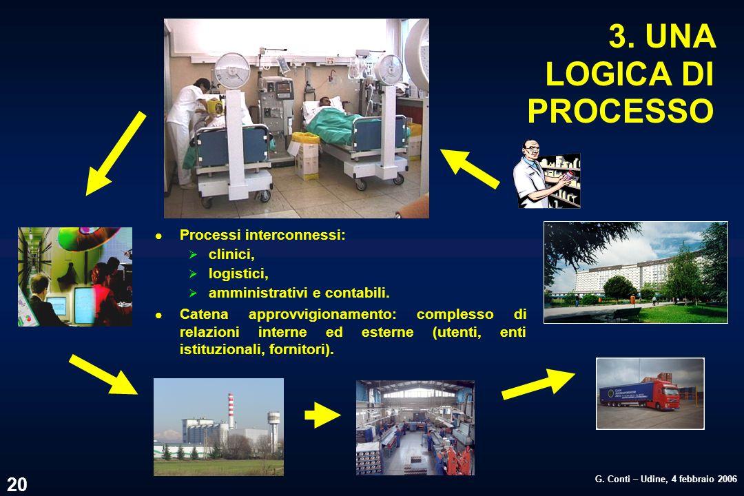 G. Conti – Udine, 4 febbraio 2006 20 3. UNA LOGICA DI PROCESSO l Processi interconnessi: clinici, logistici, amministrativi e contabili. l Catena appr