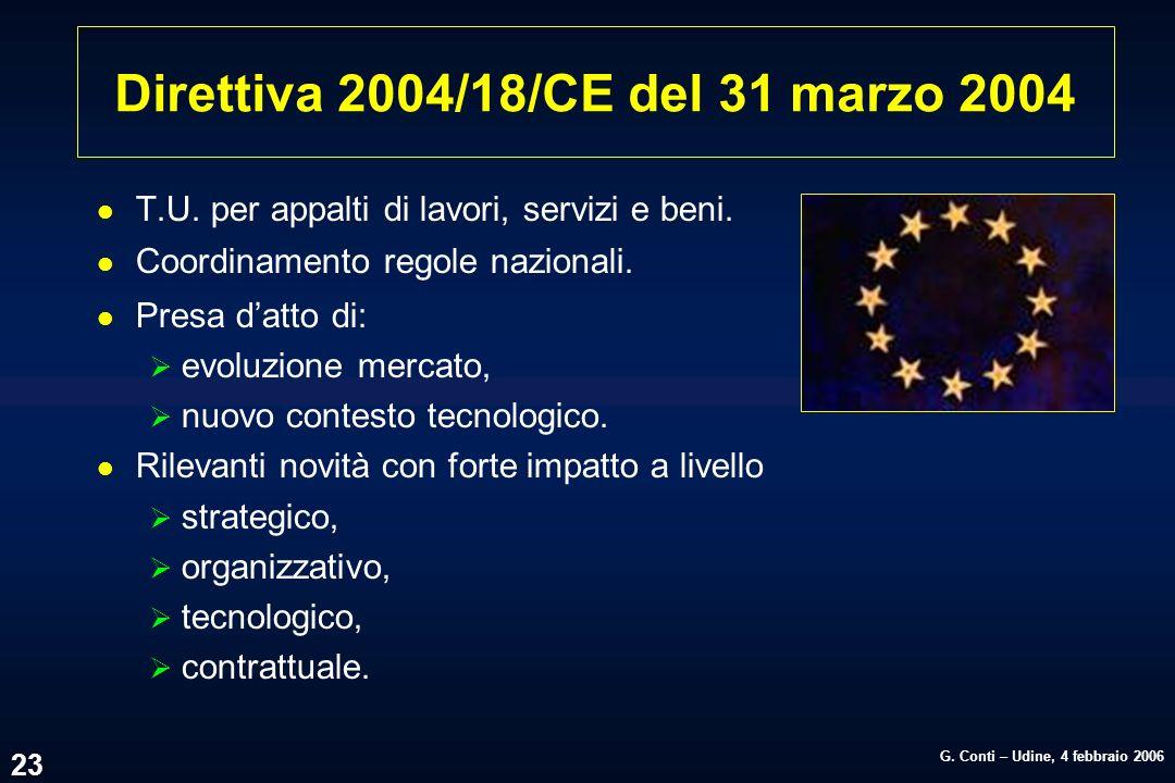 G. Conti – Udine, 4 febbraio 2006 23 Direttiva 2004/18/CE del 31 marzo 2004 l T.U. per appalti di lavori, servizi e beni. l Coordinamento regole nazio