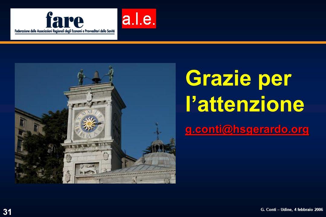 G. Conti – Udine, 4 febbraio 2006 31 Grazie per lattenzione g.conti@hsgerardo.org