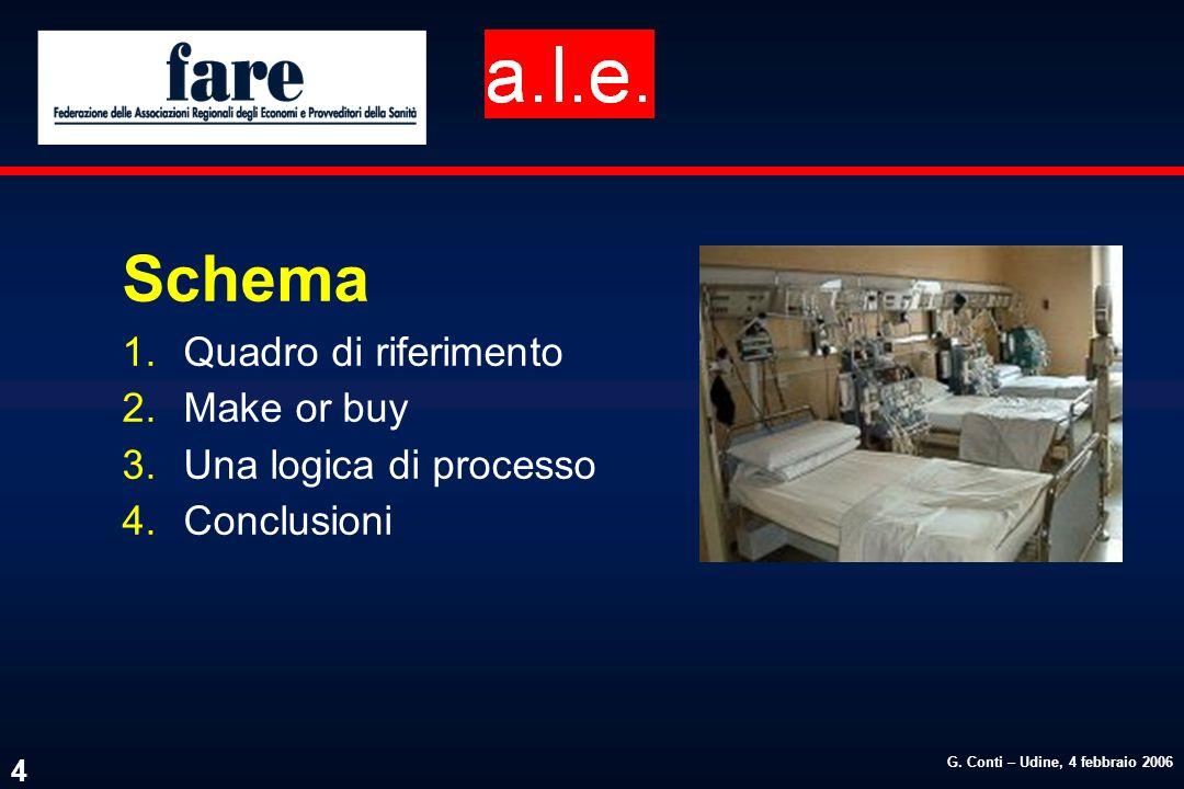G. Conti – Udine, 4 febbraio 2006 4 Schema 1.Quadro di riferimento 2.Make or buy 3.Una logica di processo 4.Conclusioni