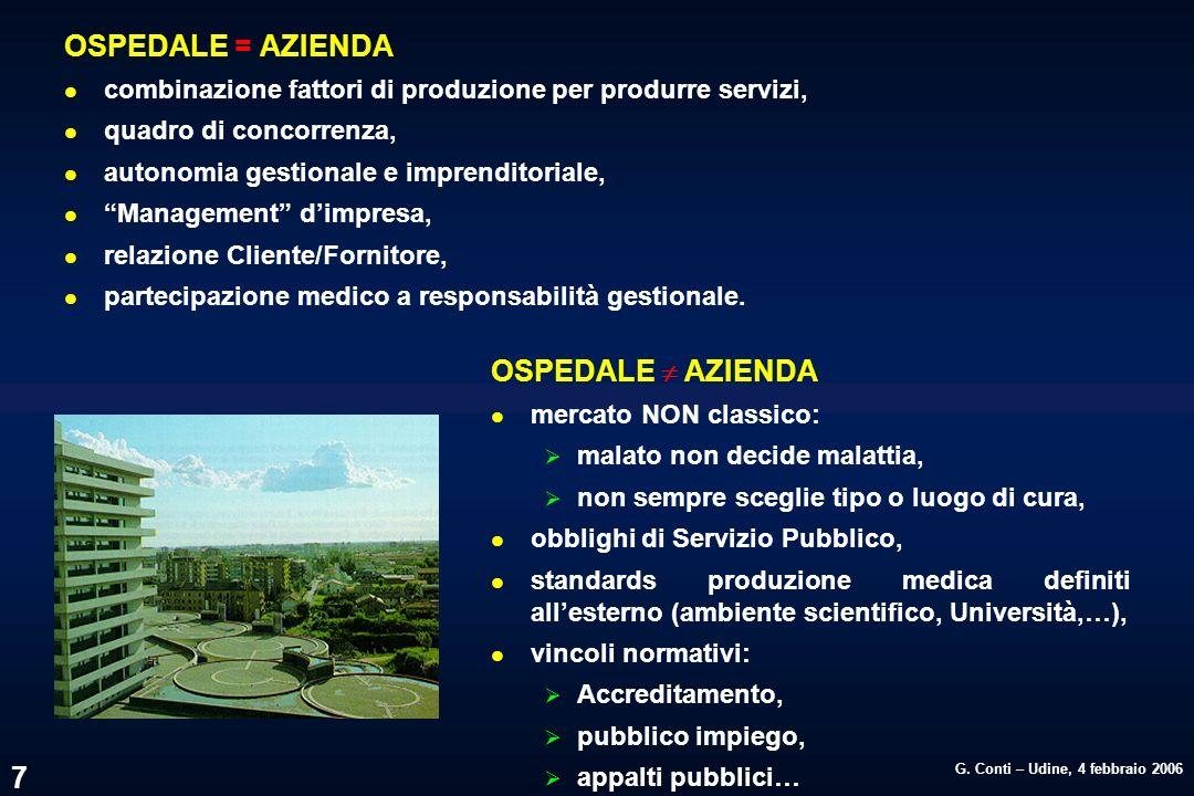 G. Conti – Udine, 4 febbraio 2006 7 OSPEDALE = AZIENDA l combinazione fattori di produzione per produrre servizi, l quadro di concorrenza, l autonomia