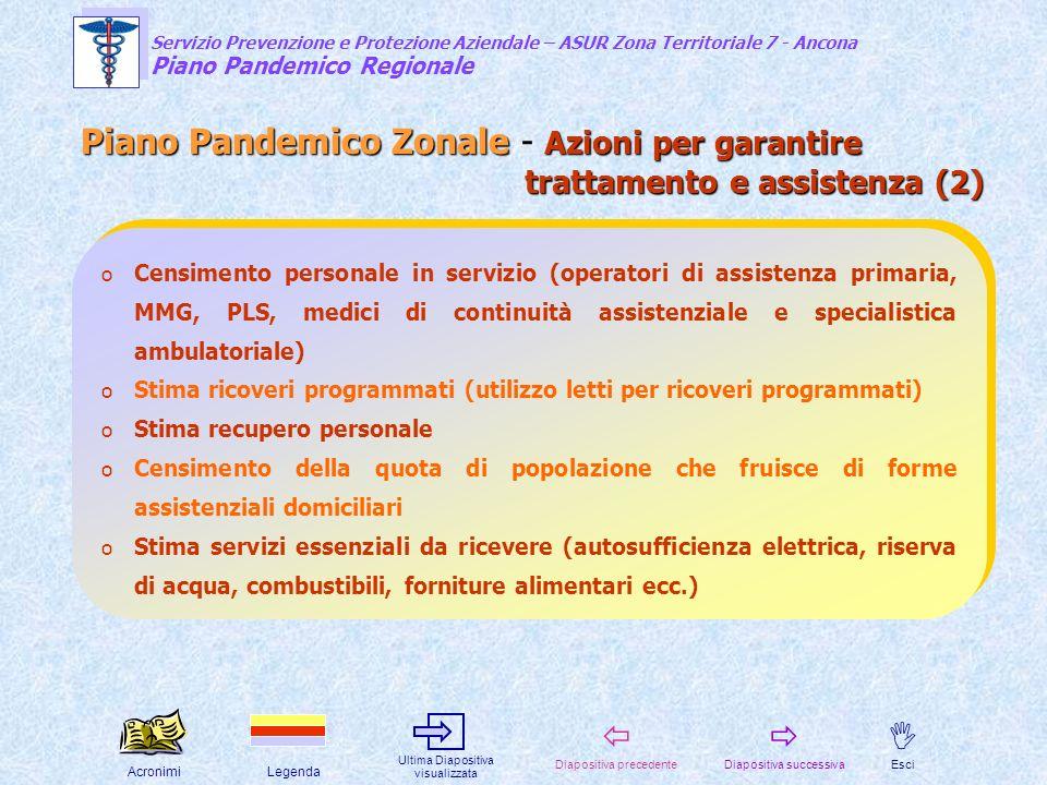 Piano Pandemico Regionale Servizio Prevenzione e Protezione Aziendale – ASUR Zona Territoriale 7 - Ancona Diapositiva precedente Diapositiva successiv