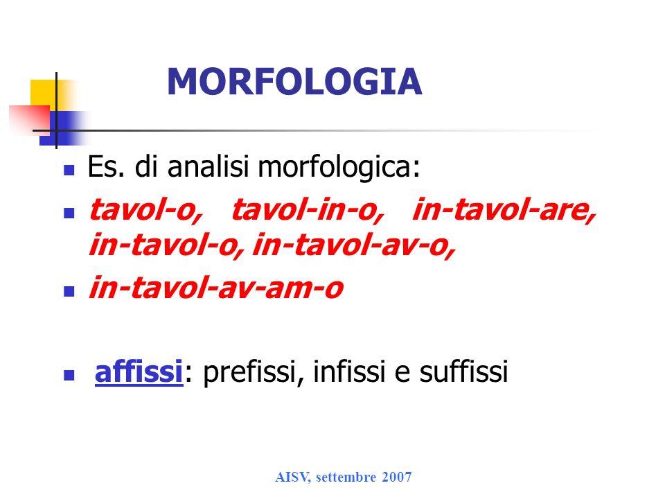 AISV, settembre 2007 MORFOLOGIA Es. di analisi morfologica: tavol-o, tavol-in-o, in-tavol-are, in-tavol-o, in-tavol-av-o, in-tavol-av-am-o affissi: pr