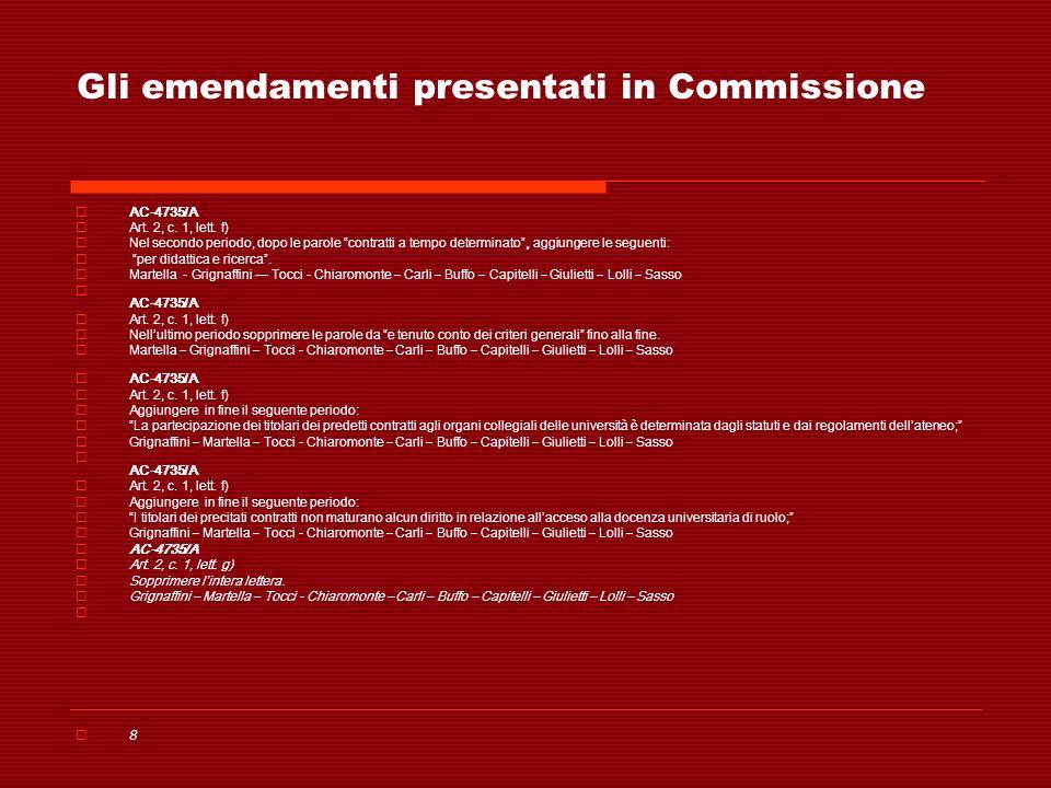 Gli emendamenti presentati in Commissione AC-4735/A Art. 2, c. 1, lett. f) Nel secondo periodo, dopo le parole contratti a tempo determinato, aggiunge