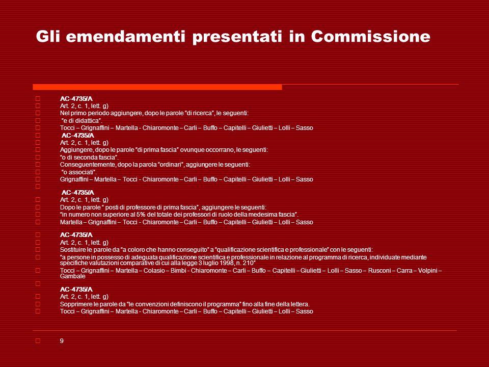 Gli emendamenti presentati in Commissione AC-4735/A Art. 2, c. 1, lett. g) Nel primo periodo aggiungere, dopo le parole di ricerca, le seguenti: e di