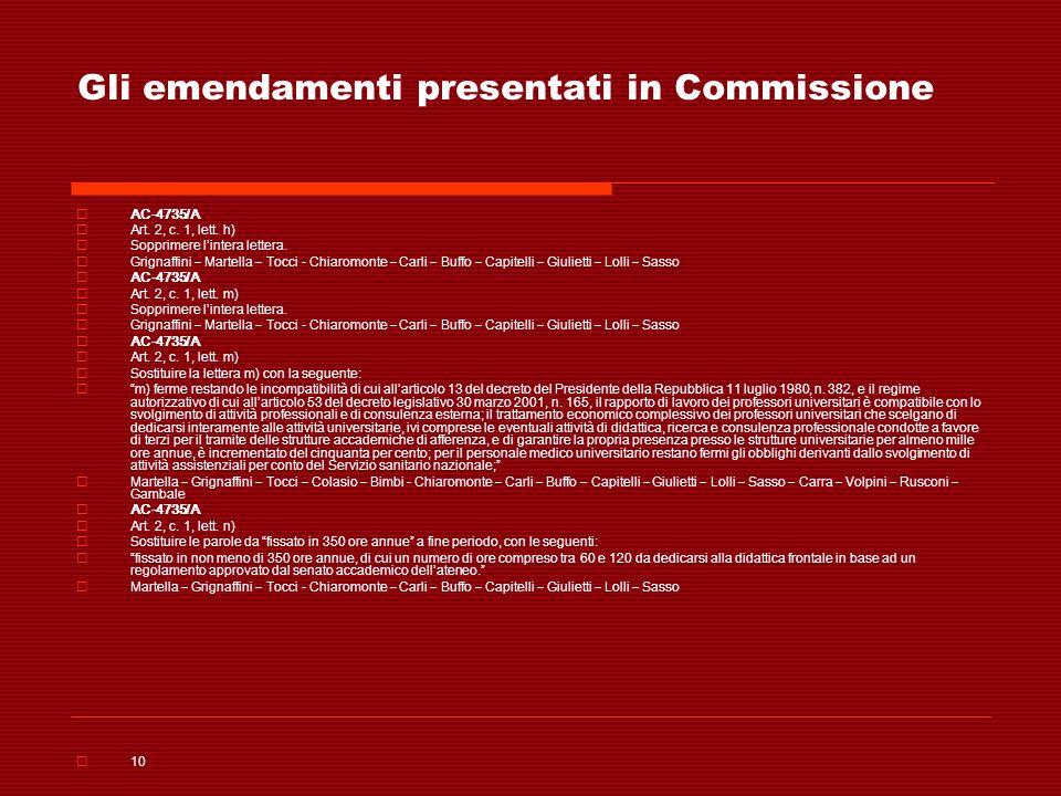 Gli emendamenti presentati in Commissione AC-4735/A Art. 2, c. 1, lett. h) Sopprimere lintera lettera. Grignaffini – Martella – Tocci - Chiaromonte –