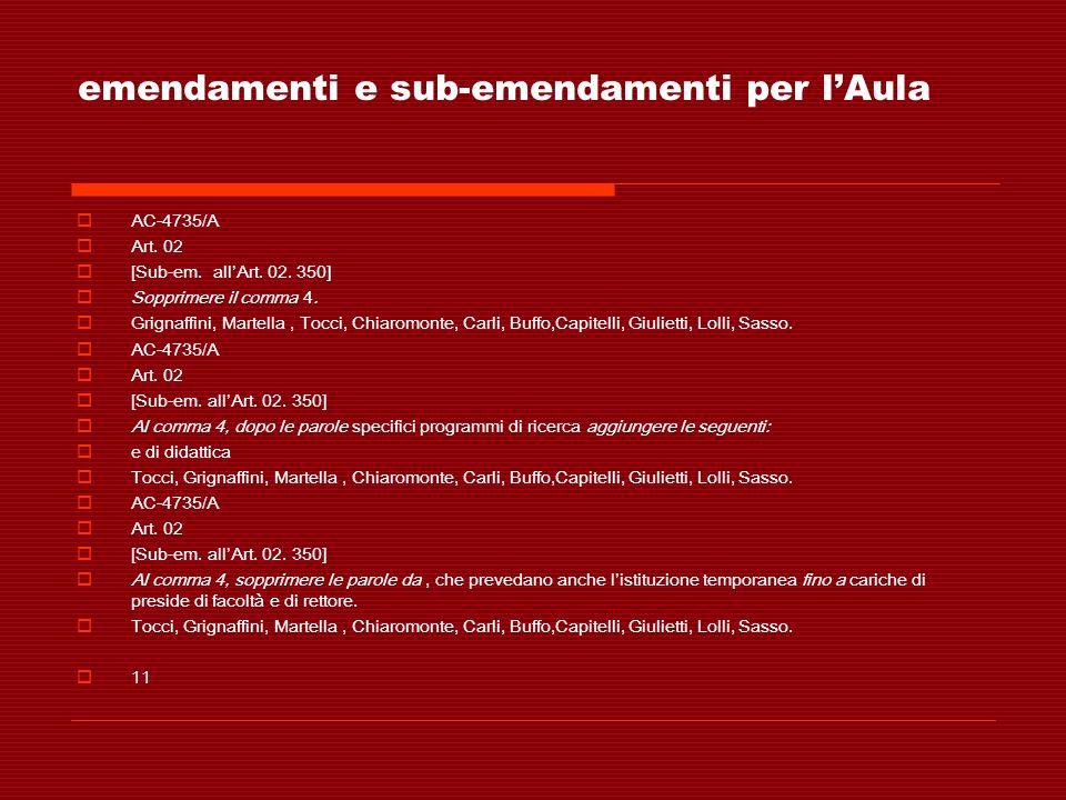 emendamenti e sub-emendamenti per lAula AC-4735/A Art. 02 [Sub-em. allArt. 02. 350] Sopprimere il comma 4. Grignaffini, Martella, Tocci, Chiaromonte,