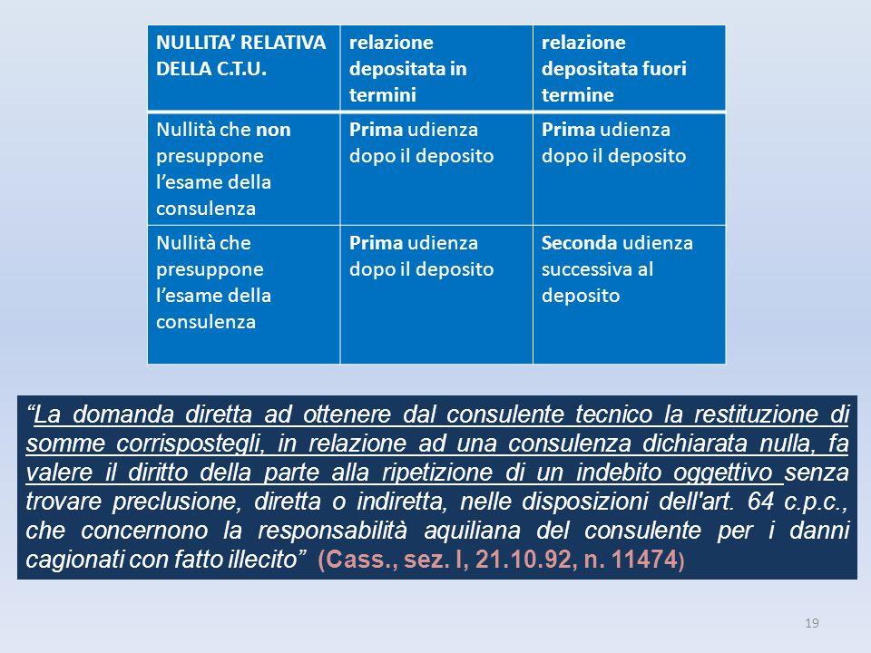 19 NULLITA RELATIVA DELLA C.T.U. relazione depositata in termini relazione depositata fuori termine Nullità che non presuppone lesame della consulenza