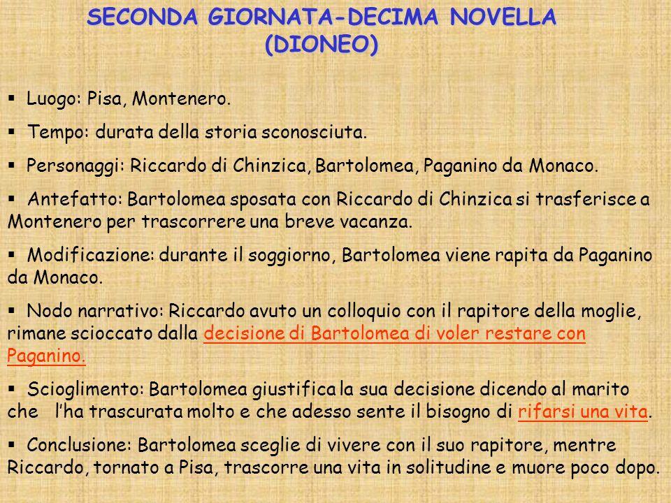 SECONDA GIORNATA-DECIMA NOVELLA (DIONEO) Luogo: Pisa, Montenero.