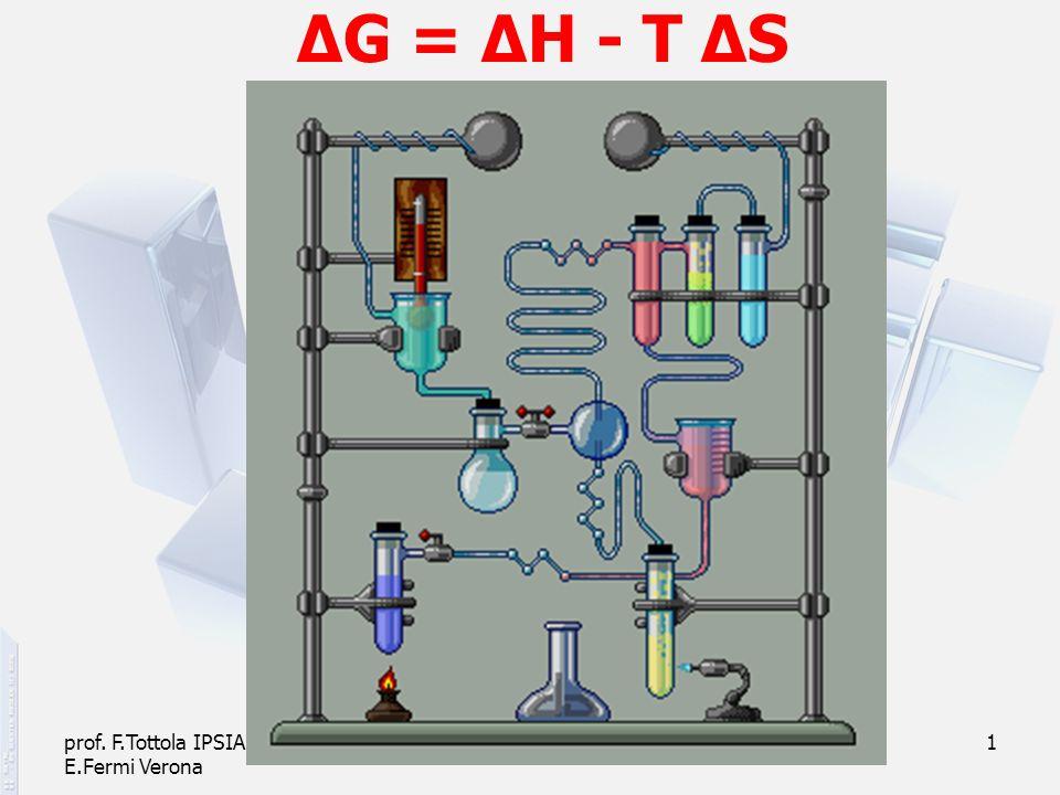 prof. F.Tottola IPSIA E.Fermi Verona 1 ΔG = ΔH - T ΔS