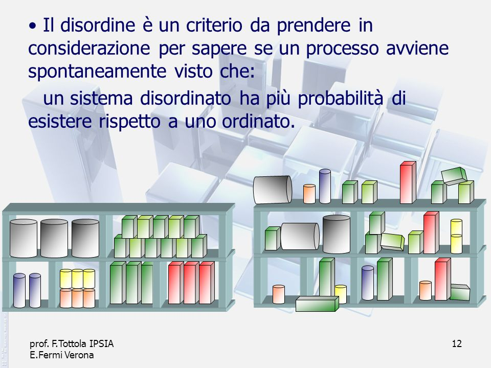 prof. F.Tottola IPSIA E.Fermi Verona 12 Il disordine è un criterio da prendere in considerazione per sapere se un processo avviene spontaneamente vist