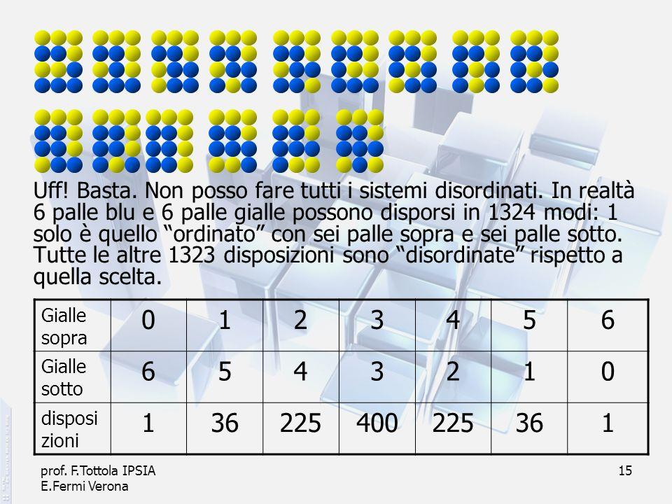 prof. F.Tottola IPSIA E.Fermi Verona 15 Uff! Basta. Non posso fare tutti i sistemi disordinati. In realtà 6 palle blu e 6 palle gialle possono dispors