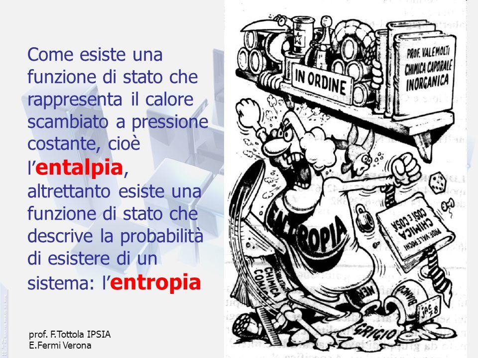 prof. F.Tottola IPSIA E.Fermi Verona 18 Come esiste una funzione di stato che rappresenta il calore scambiato a pressione costante, cioè l entalpia, a