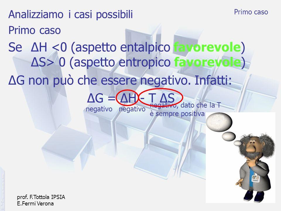 prof. F.Tottola IPSIA E.Fermi Verona 20 Analizziamo i casi possibili Primo caso Se ΔH 0 (aspetto entropico favorevole) ΔG non può che essere negativo.