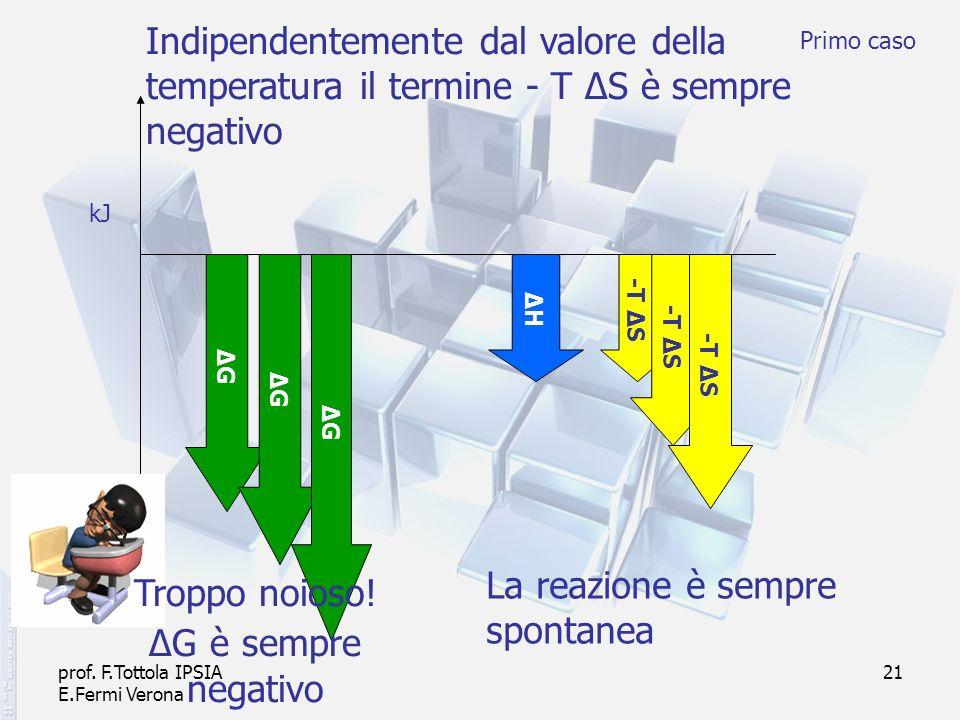 prof. F.Tottola IPSIA E.Fermi Verona 21 ΔHΔH -T Δ S Indipendentemente dal valore della temperatura il termine - T ΔS è sempre negativo ΔGΔG ΔGΔG ΔGΔG