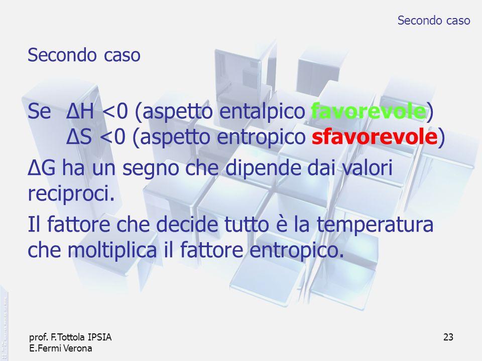 prof. F.Tottola IPSIA E.Fermi Verona 23 Secondo caso Se ΔH <0 (aspetto entalpico favorevole) ΔS <0 (aspetto entropico sfavorevole) ΔG ha un segno che