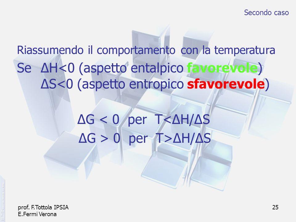 prof. F.Tottola IPSIA E.Fermi Verona 25 Riassumendo il comportamento con la temperatura Se ΔH<0 (aspetto entalpico favorevole) ΔS<0 (aspetto entropico