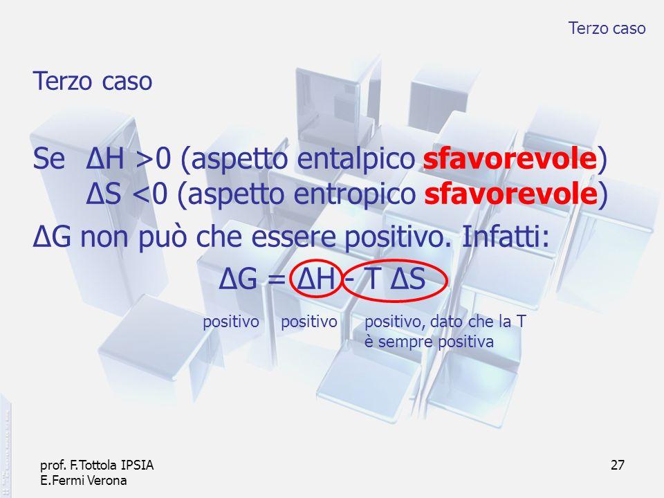 prof. F.Tottola IPSIA E.Fermi Verona 27 Terzo caso Se ΔH >0 (aspetto entalpico sfavorevole) ΔS <0 (aspetto entropico sfavorevole) ΔG non può che esser