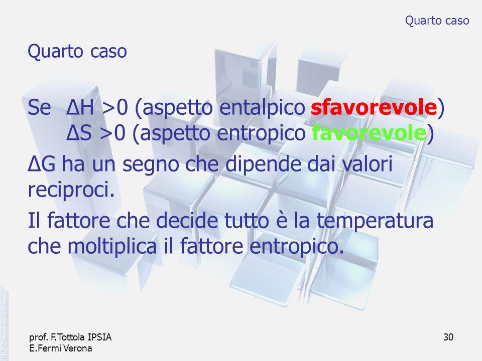 prof. F.Tottola IPSIA E.Fermi Verona 30 Quarto caso Se ΔH >0 (aspetto entalpico sfavorevole) ΔS >0 (aspetto entropico favorevole) ΔG ha un segno che d